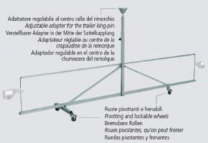adaptor-aliniere-semiremorca
